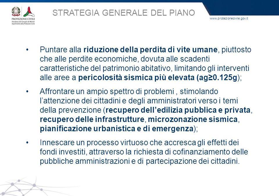 Consulenza marketing per la micro-zonazione sismica nella pianificazione urbanistica