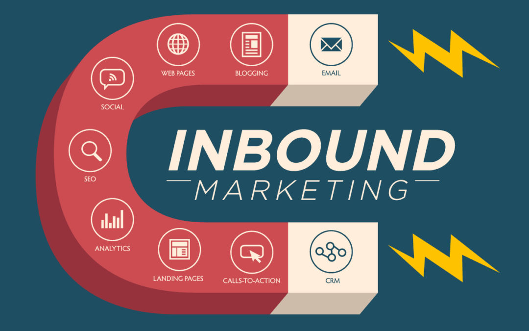 Quando l'Inbound Marketing serve al tuo business.