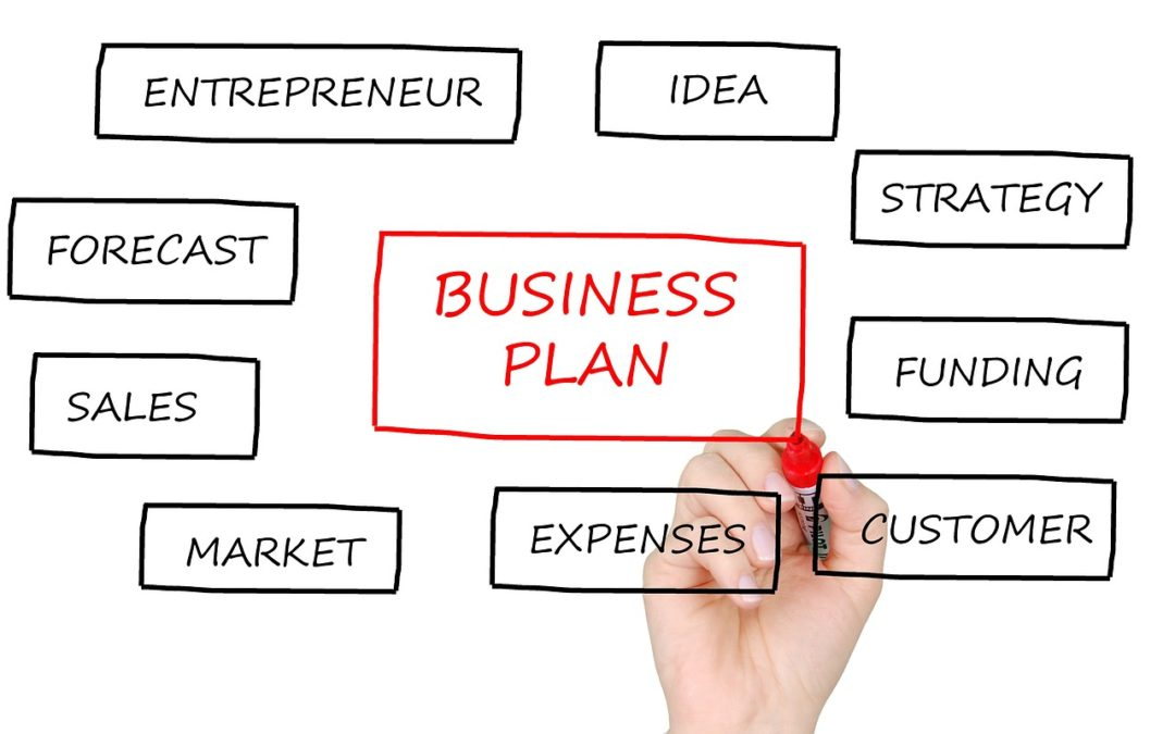 Cos'è il Business Plan