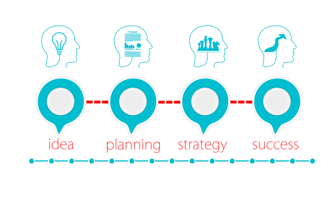 Quali caratteristiche ha un business plan vincente?